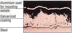 hot dip galvanizing procedure pdf